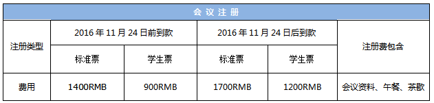 QQ截图20161125152833.png